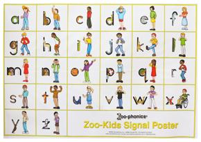zoo phonics poster
